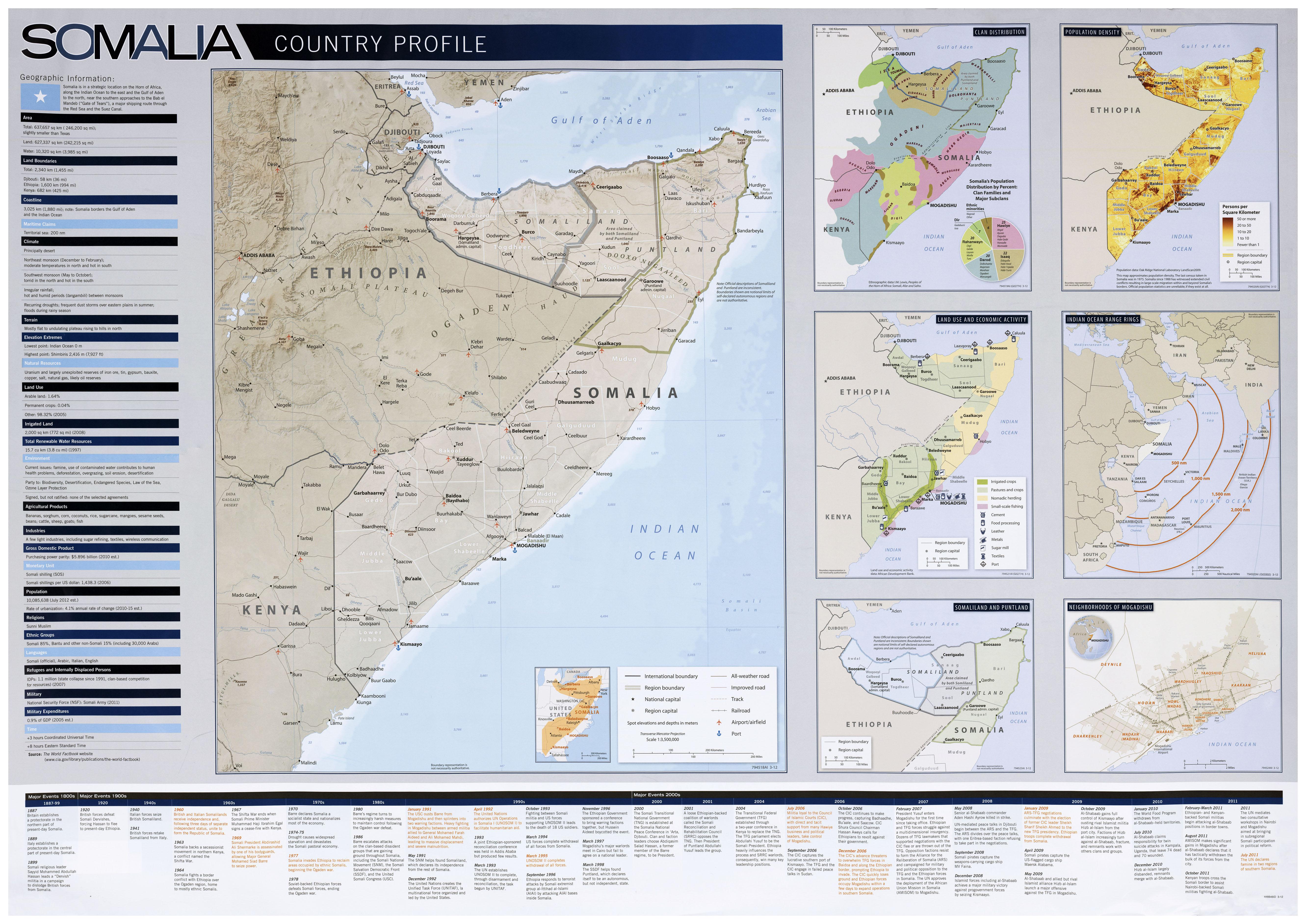 Somali Maps SomaliNet Forums