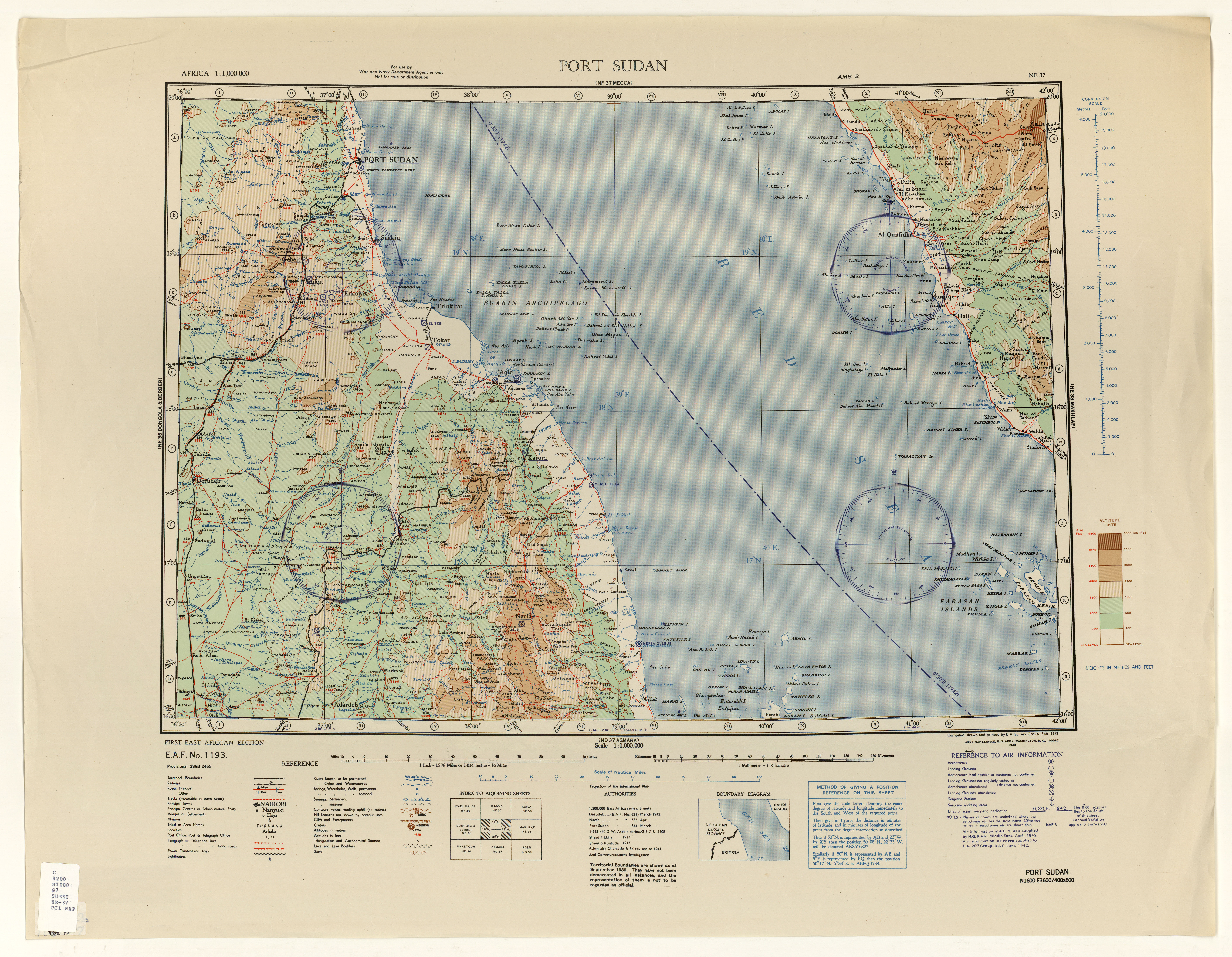 Africa ams topographic maps 11000000 perry castaeda map port sudan sciox Image collections