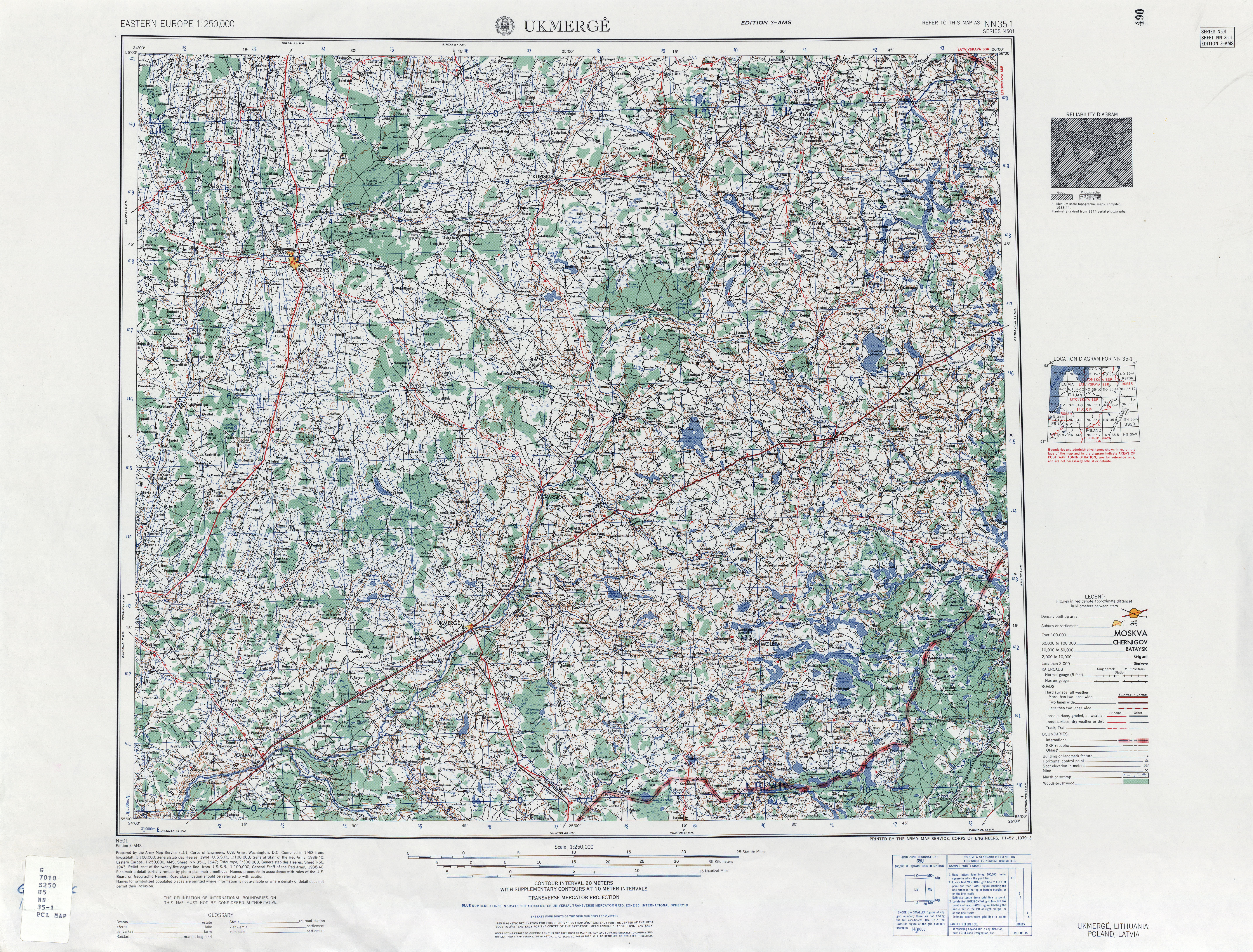 Map 501.Maps Of Lithuania Remembering Litvaks Inc