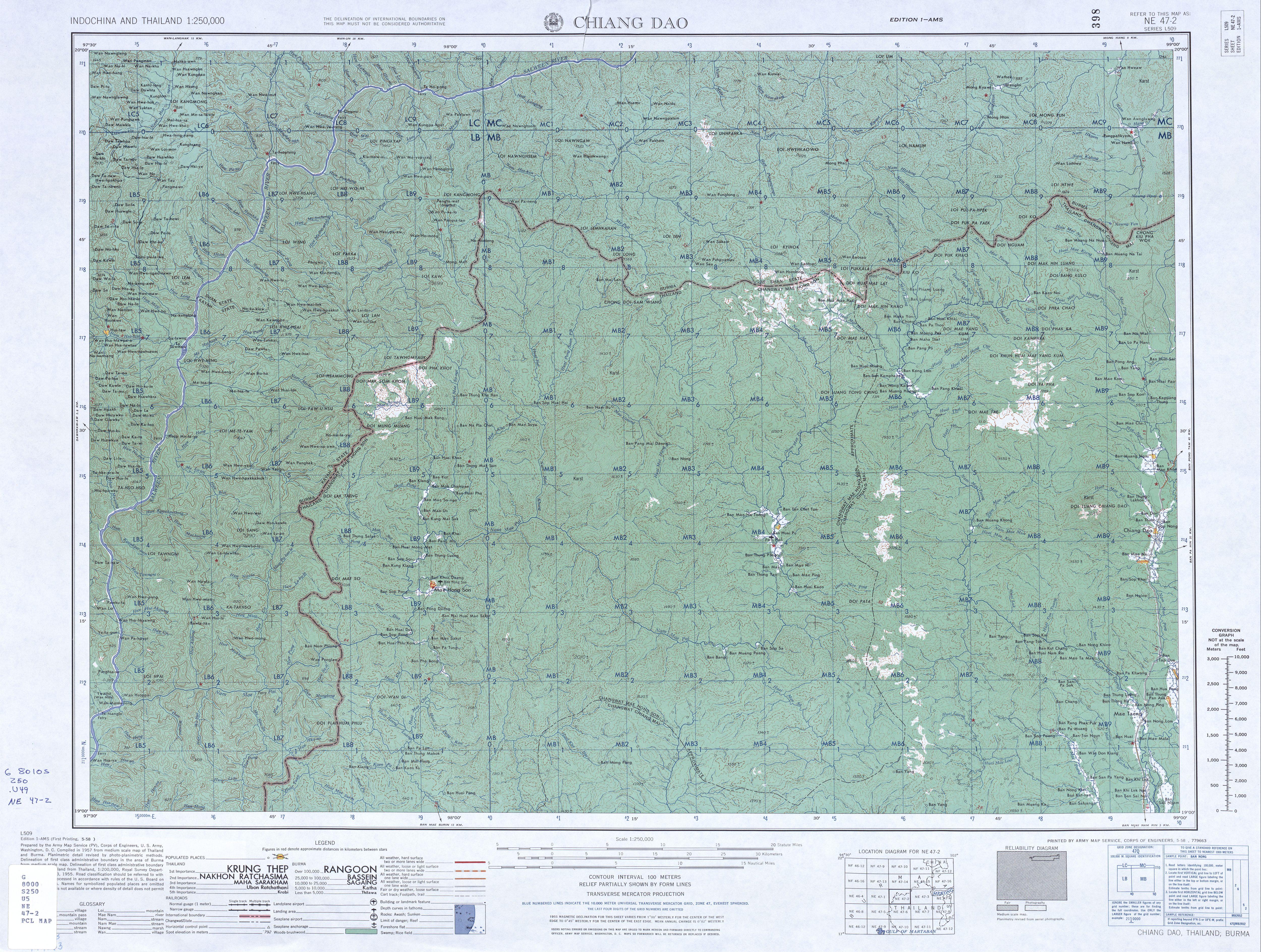 ELECTRICAL INDUSTRY OF BURMA/MYANMAR