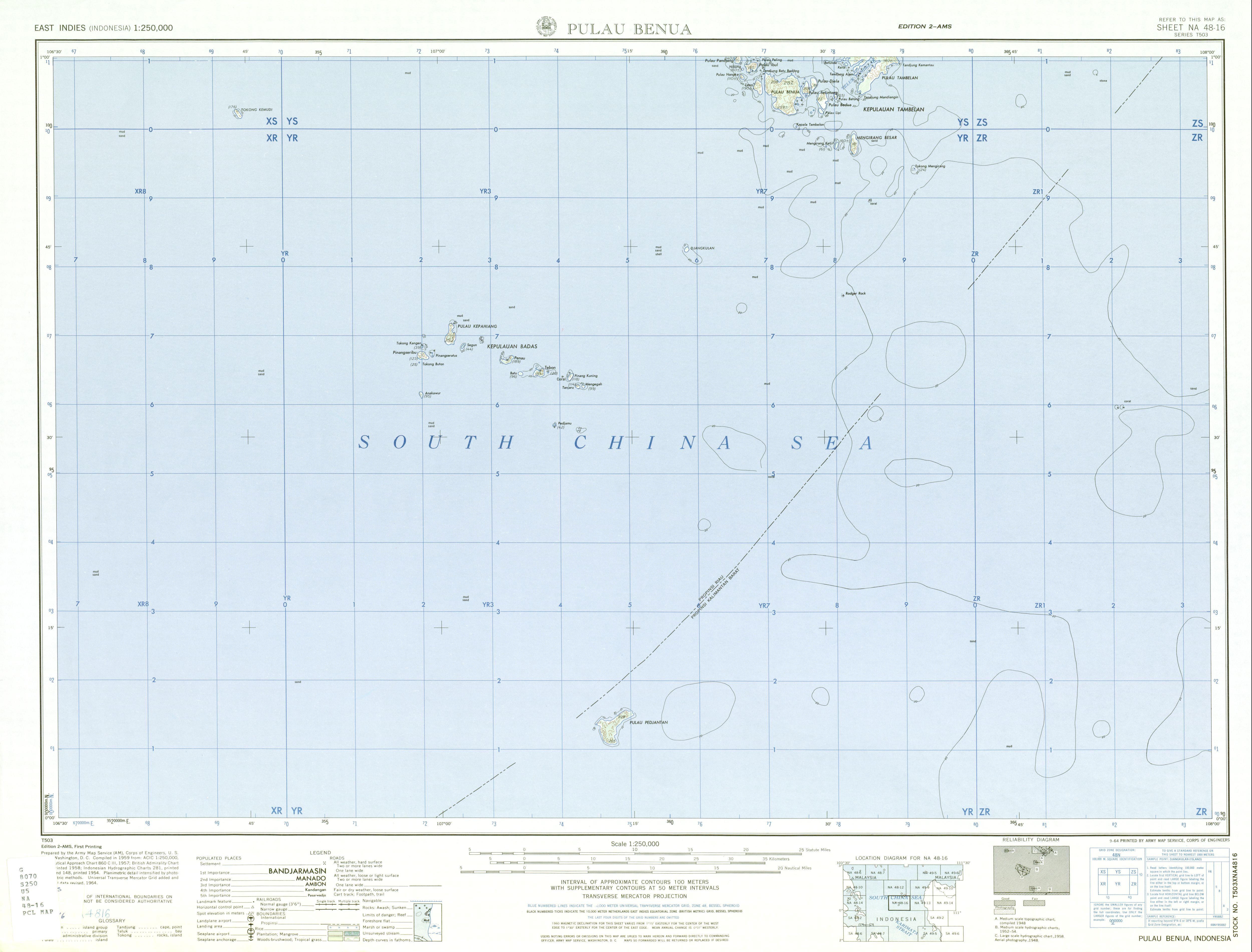 Pulau Benua