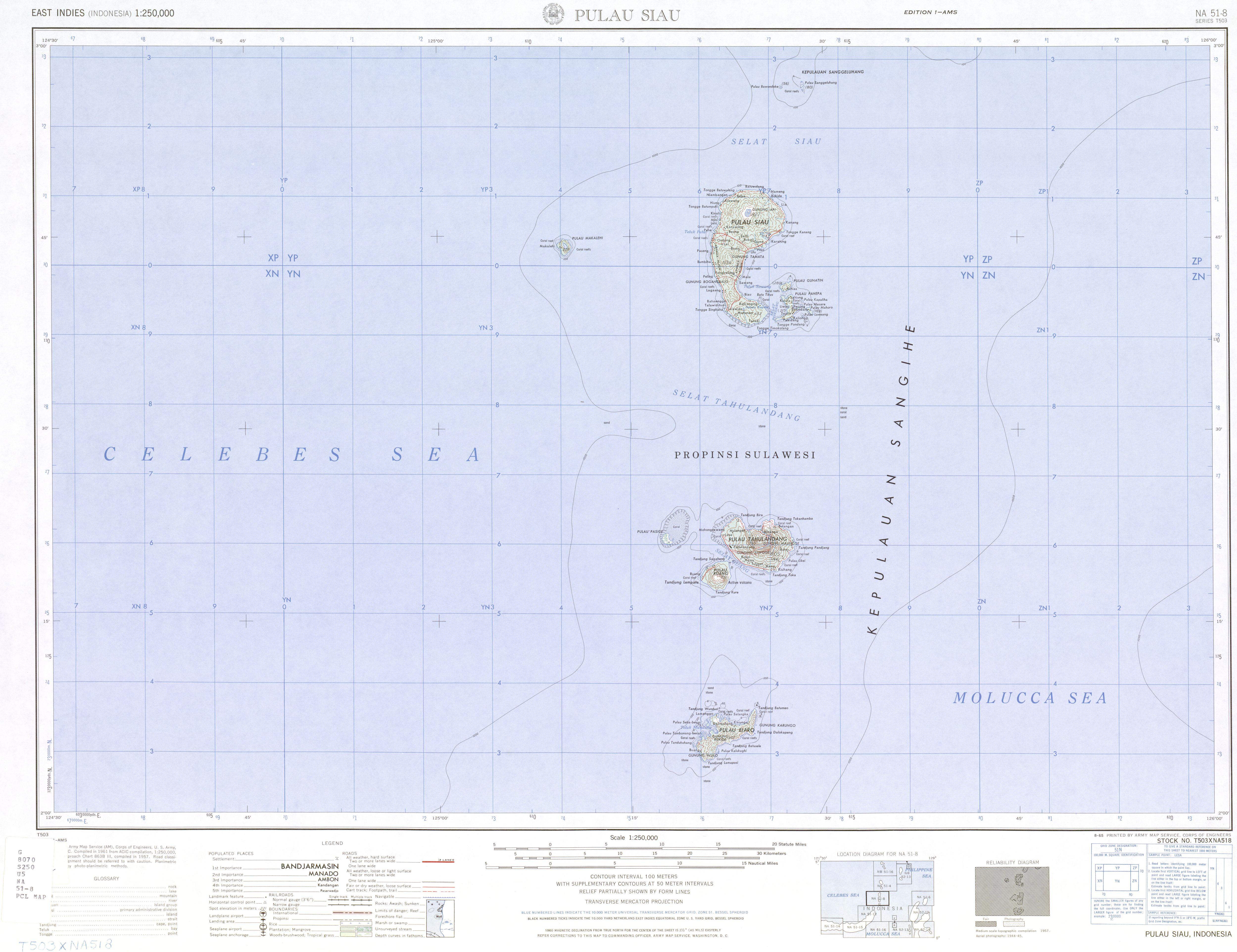 Pulau Siau