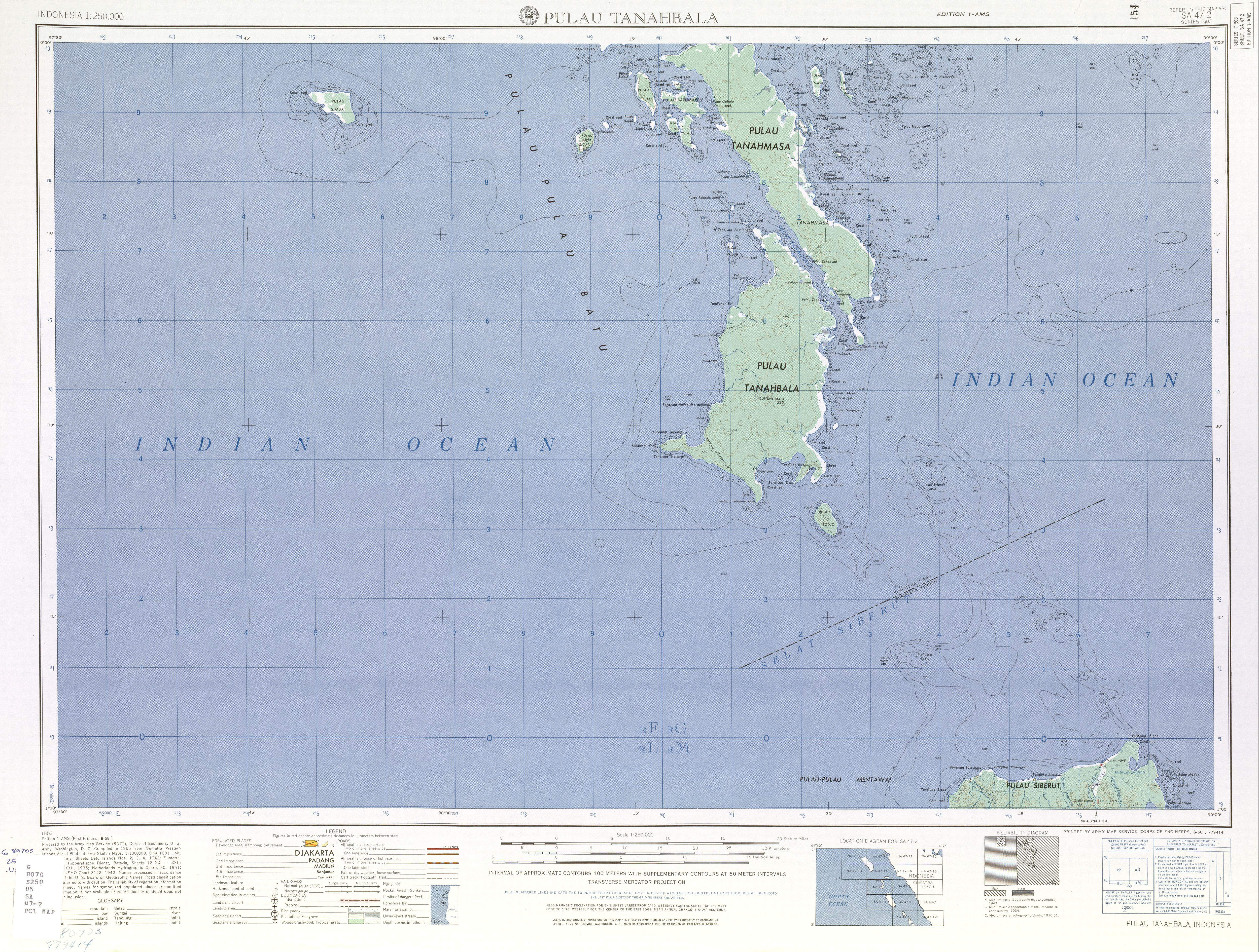 Pulau Tanahbala