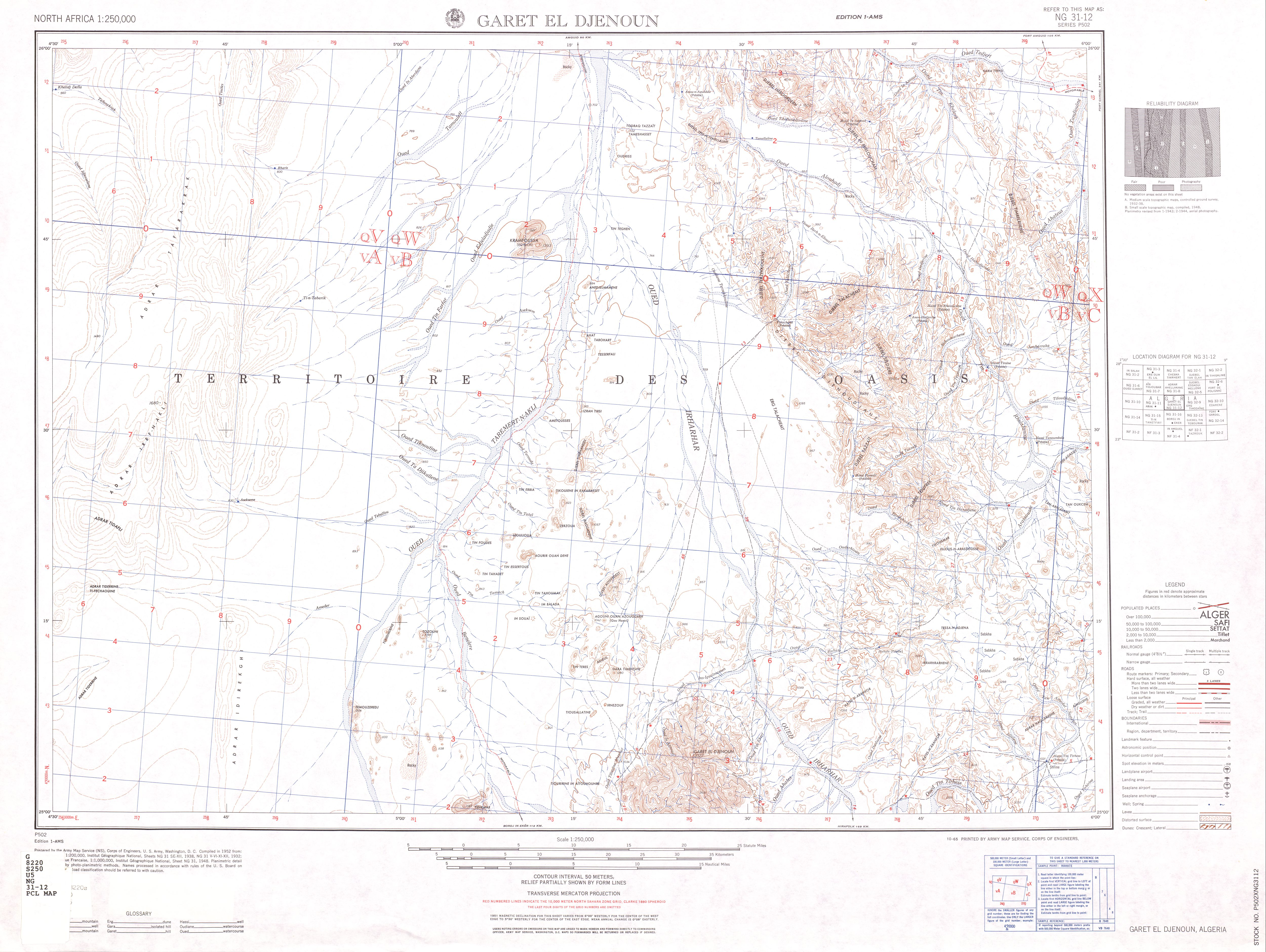 North Africa AMS Topographic Maps - Perry-Castañeda Map Collection ...