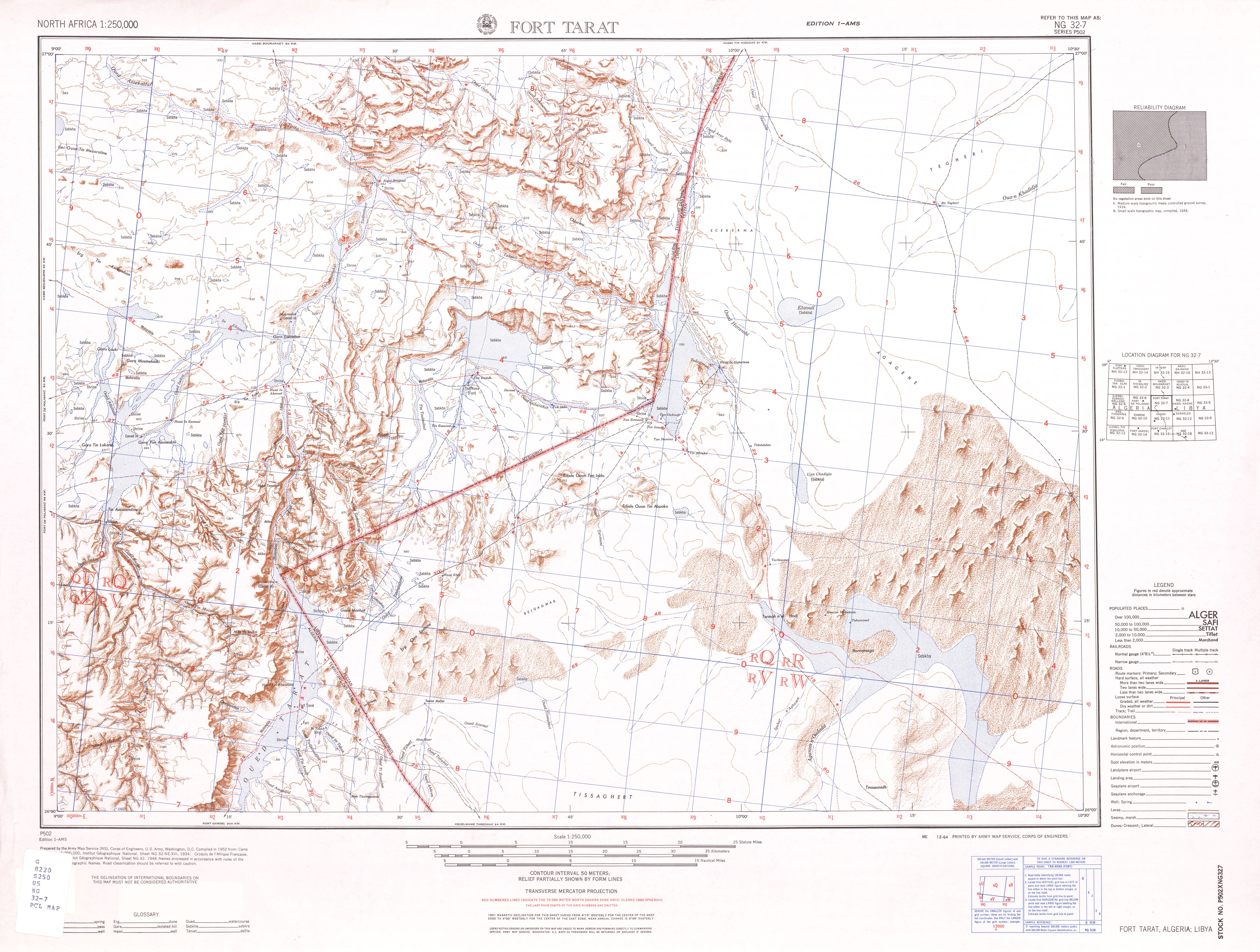 North Africa Ams Topographic Maps Perry Castaneda Map Collection