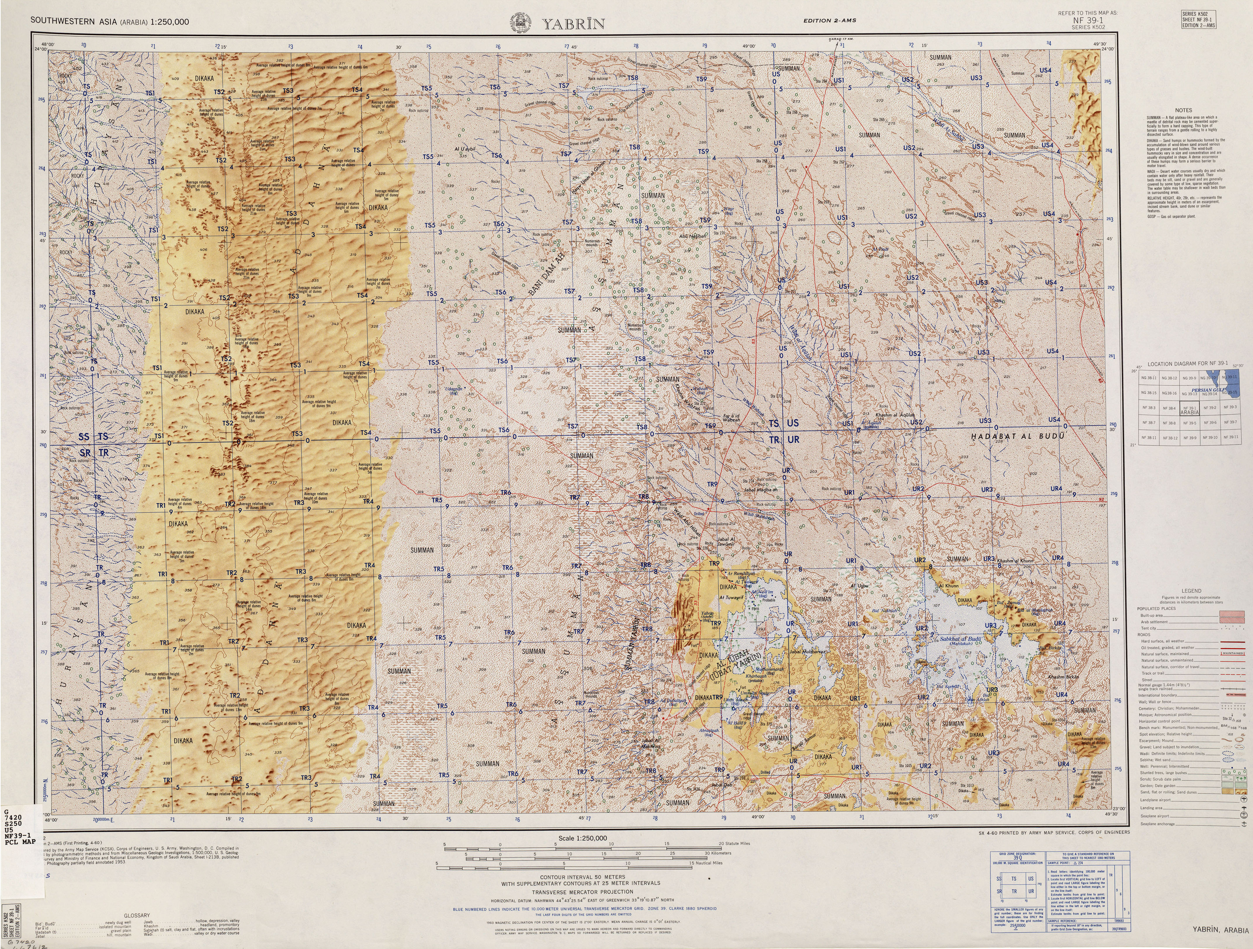 Southwestern Asia AMS Topographic Maps - Perry-Castañeda Map ... on