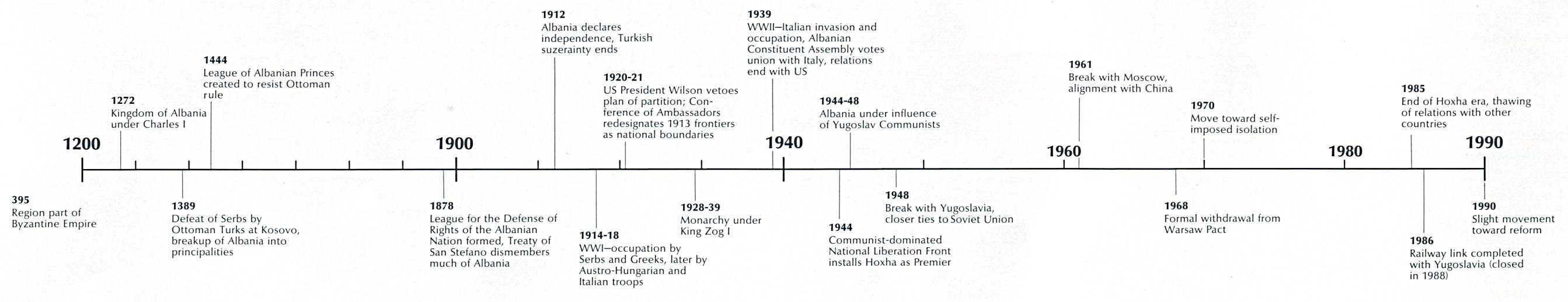 an overview of the causes for rebellion in hungary and czechoslovakia in 20th century The twentieth century history of this history is quite complex and thus this material  is of an introductory nature only  1536 - bratislava becomes the capital of  hungary until 1784  the overwhelming reason for departure was abject poverty   29) and crush the slovak national uprising and dissolve the nation of  slovakia.