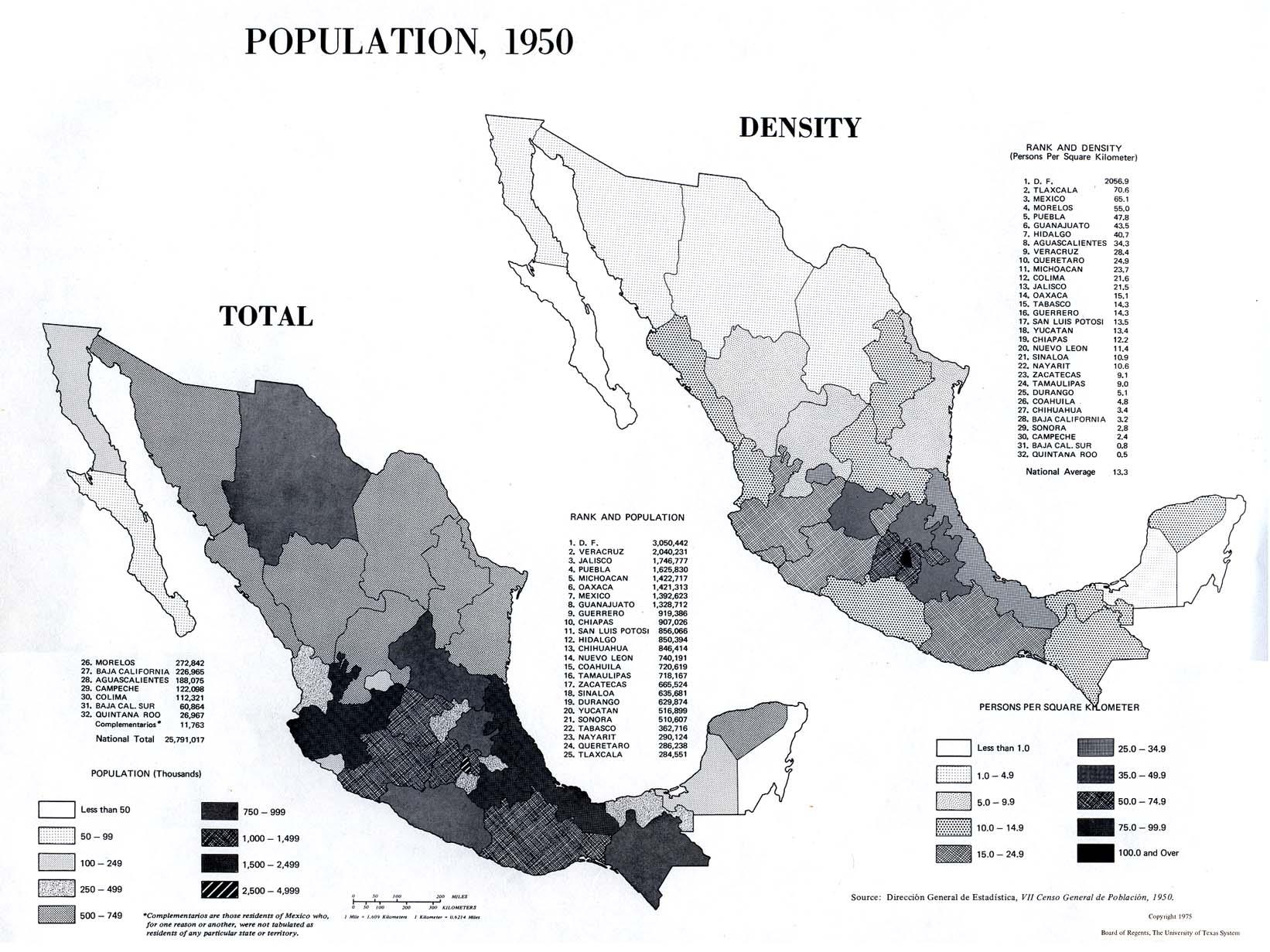 Population 1950 Total Density Atlas