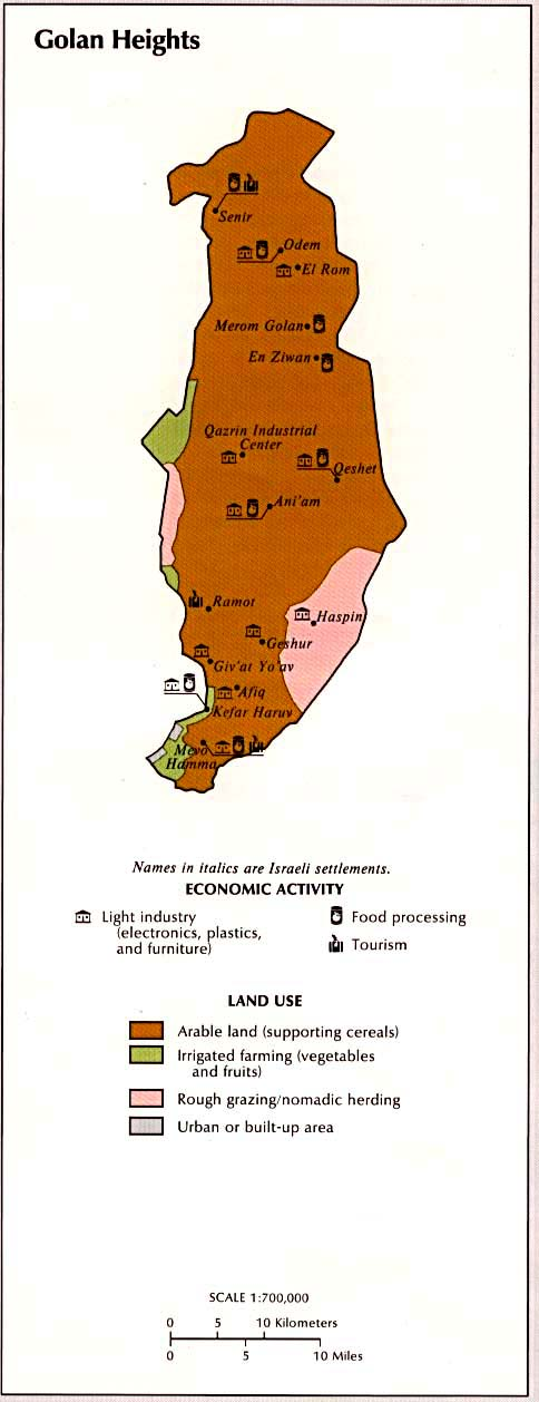 Golan Heights Economic Activity And Land Use