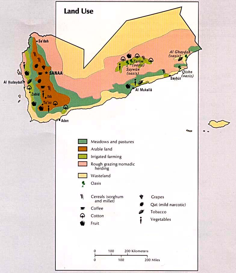 Yemen Natural Resources