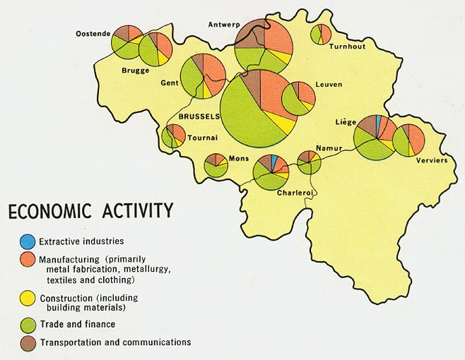 belgium economic activity