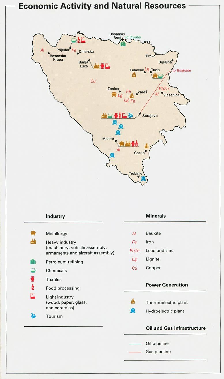 Croatia S Natural Resources