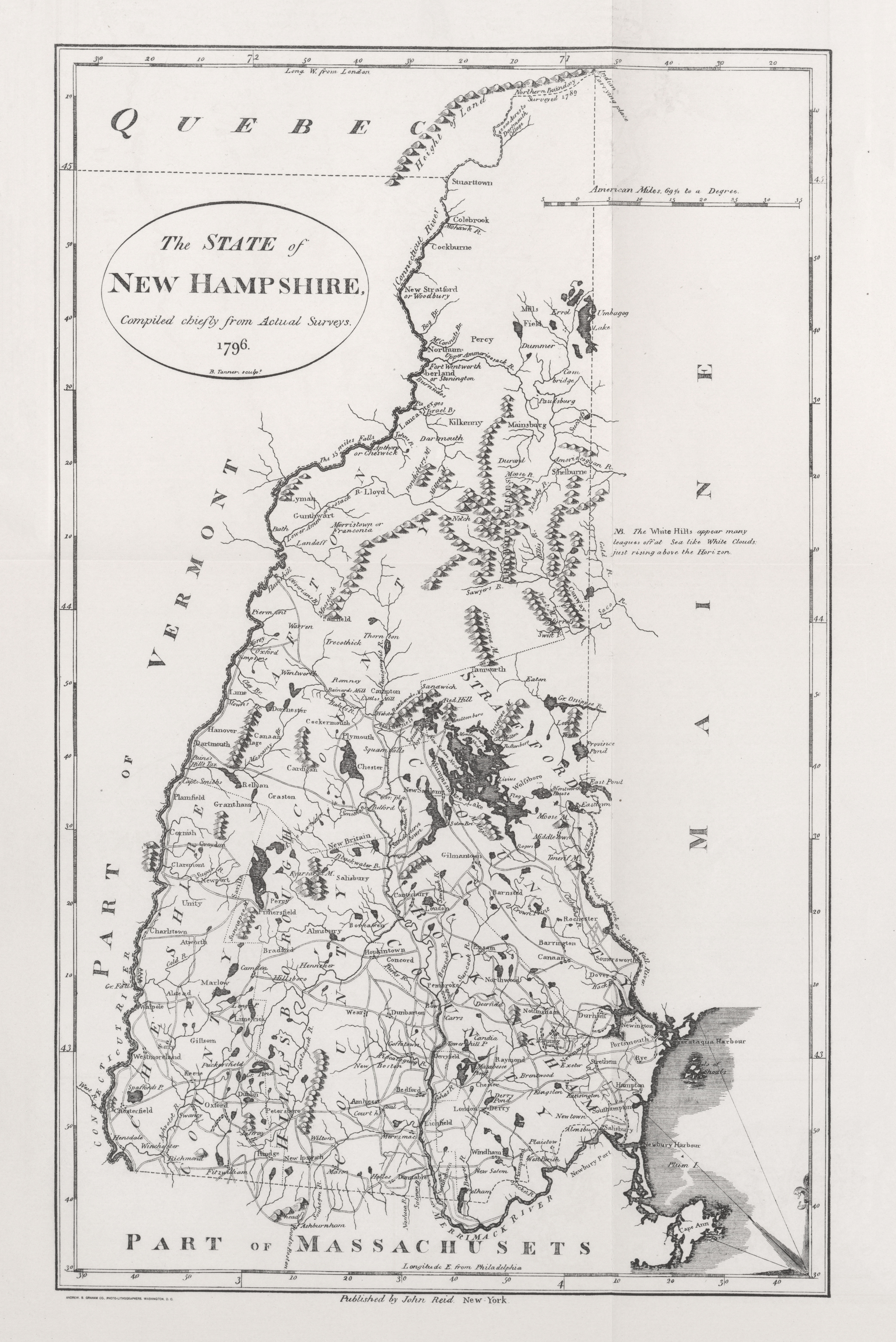 New Hampshire Maps PerryCastañeda Map Collection UT Library - Us map 1796