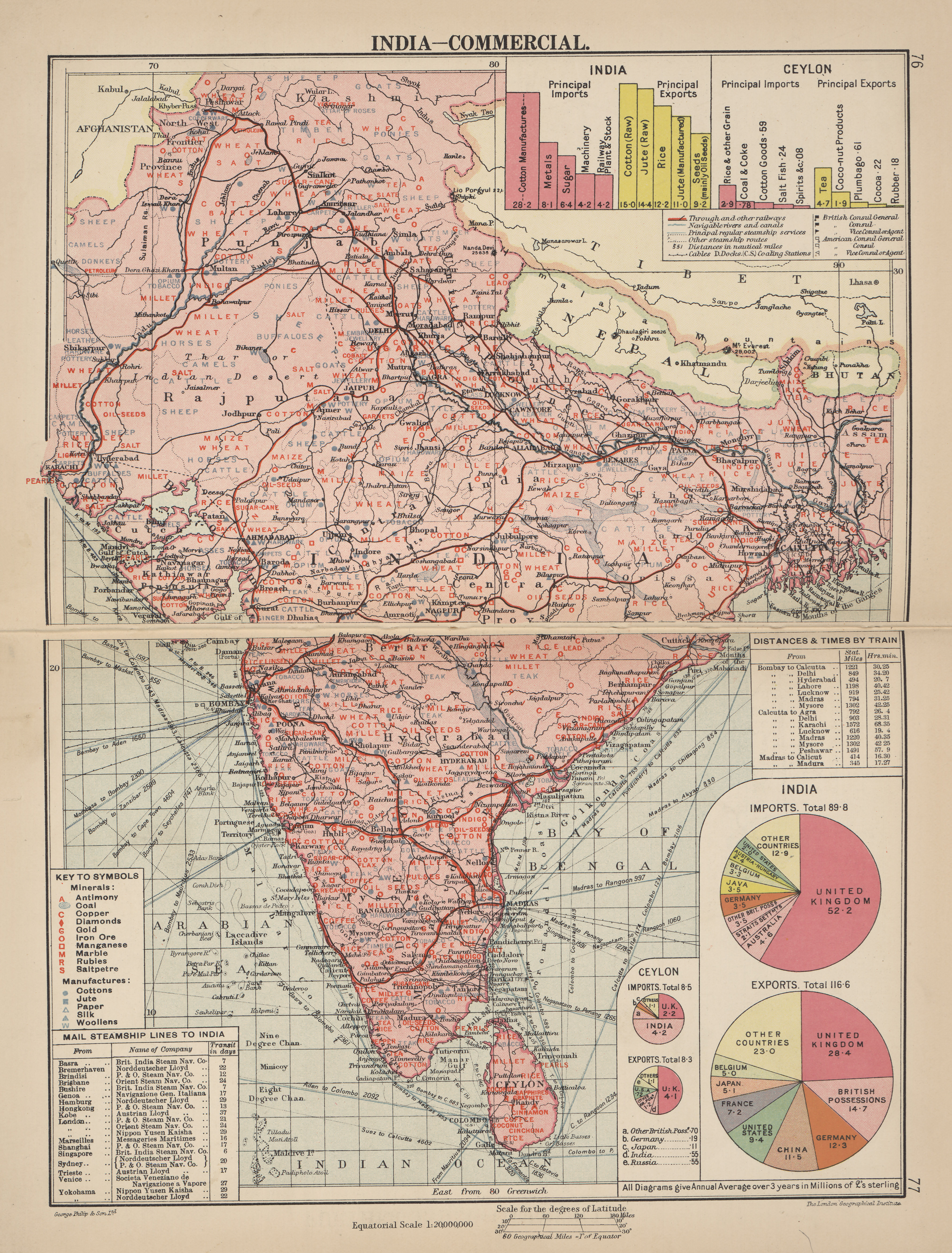 Maps from philips chamber of commerce atlas perry castaeda map india commercial gumiabroncs Choice Image