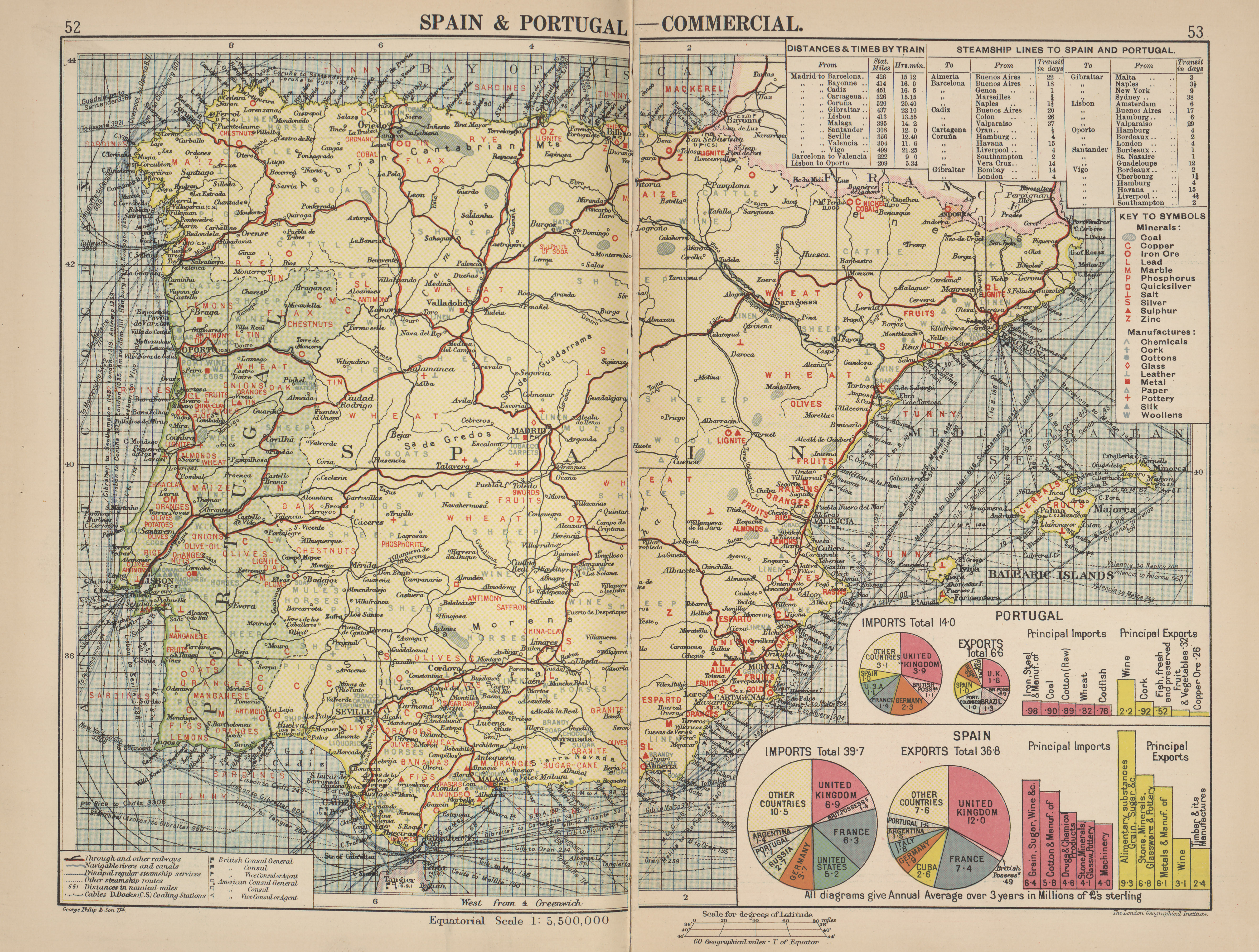 Maps From Philips Chamber Of Commerce Atlas PerryCastañeda Map - Portugal map distances