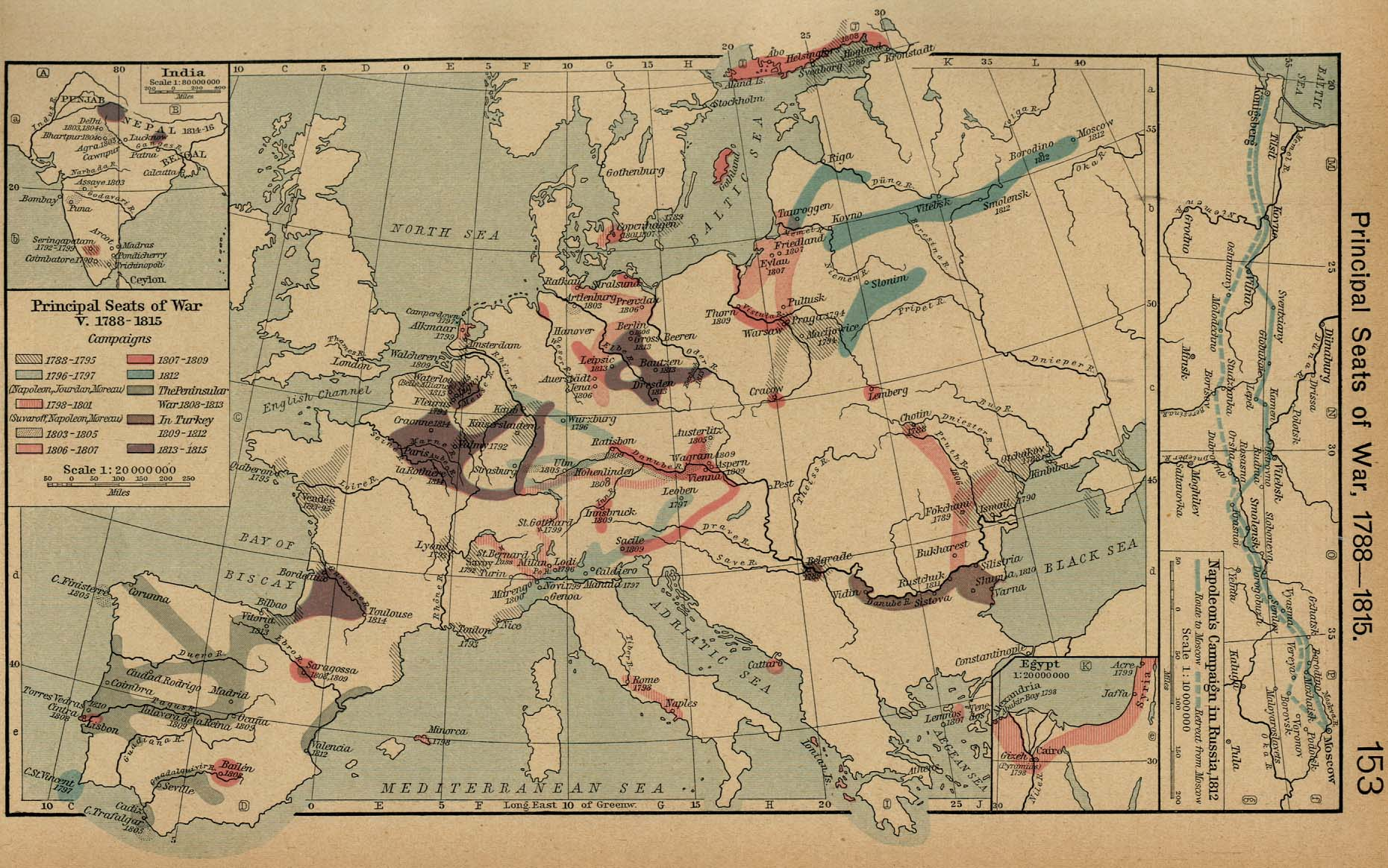 1788 in Russia