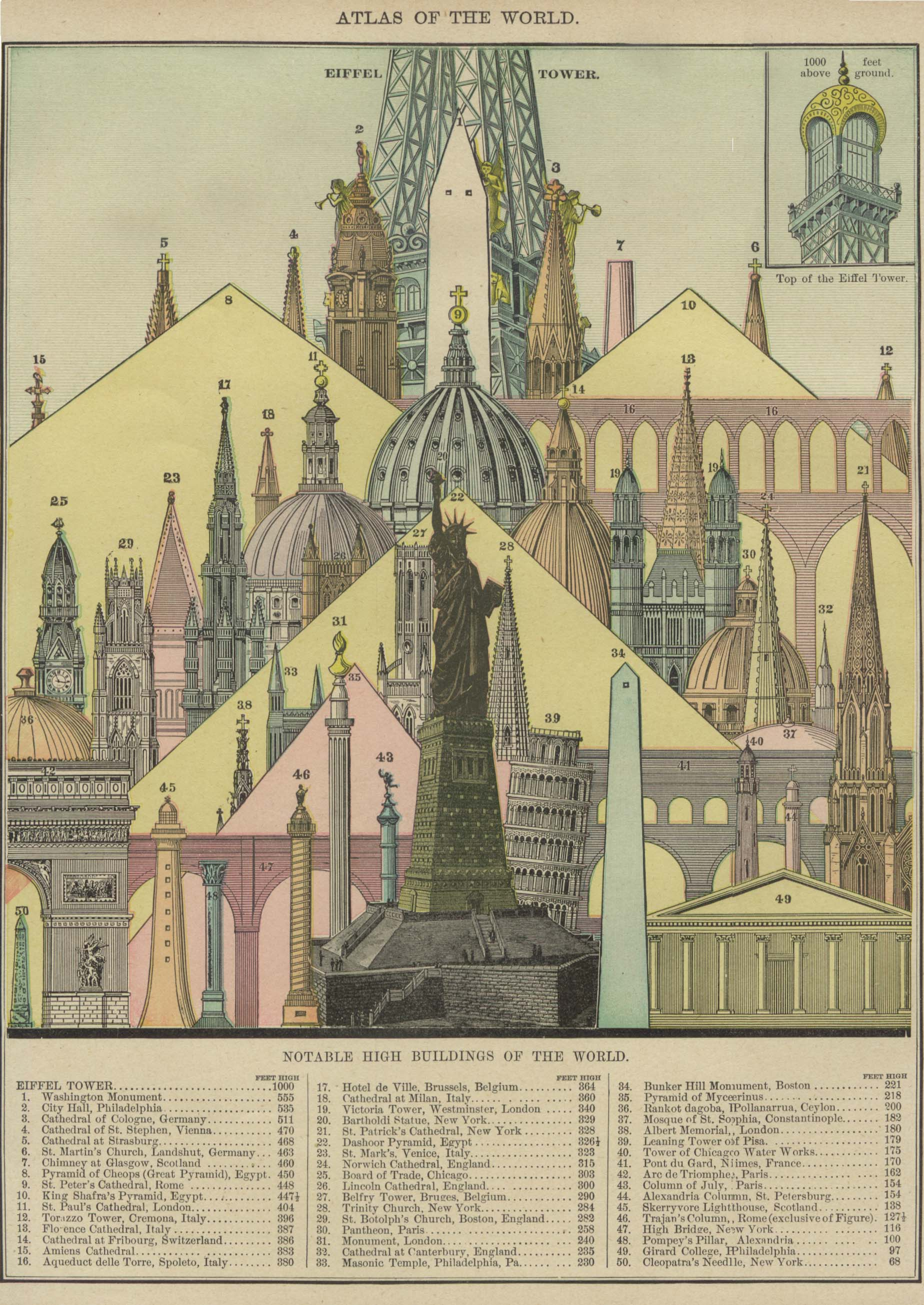 World historical maps perry castaeda map collection ut library the notable high buildings of the world 1896 gumiabroncs Choice Image