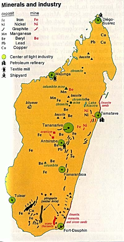 Madagascar Country Natural Resources