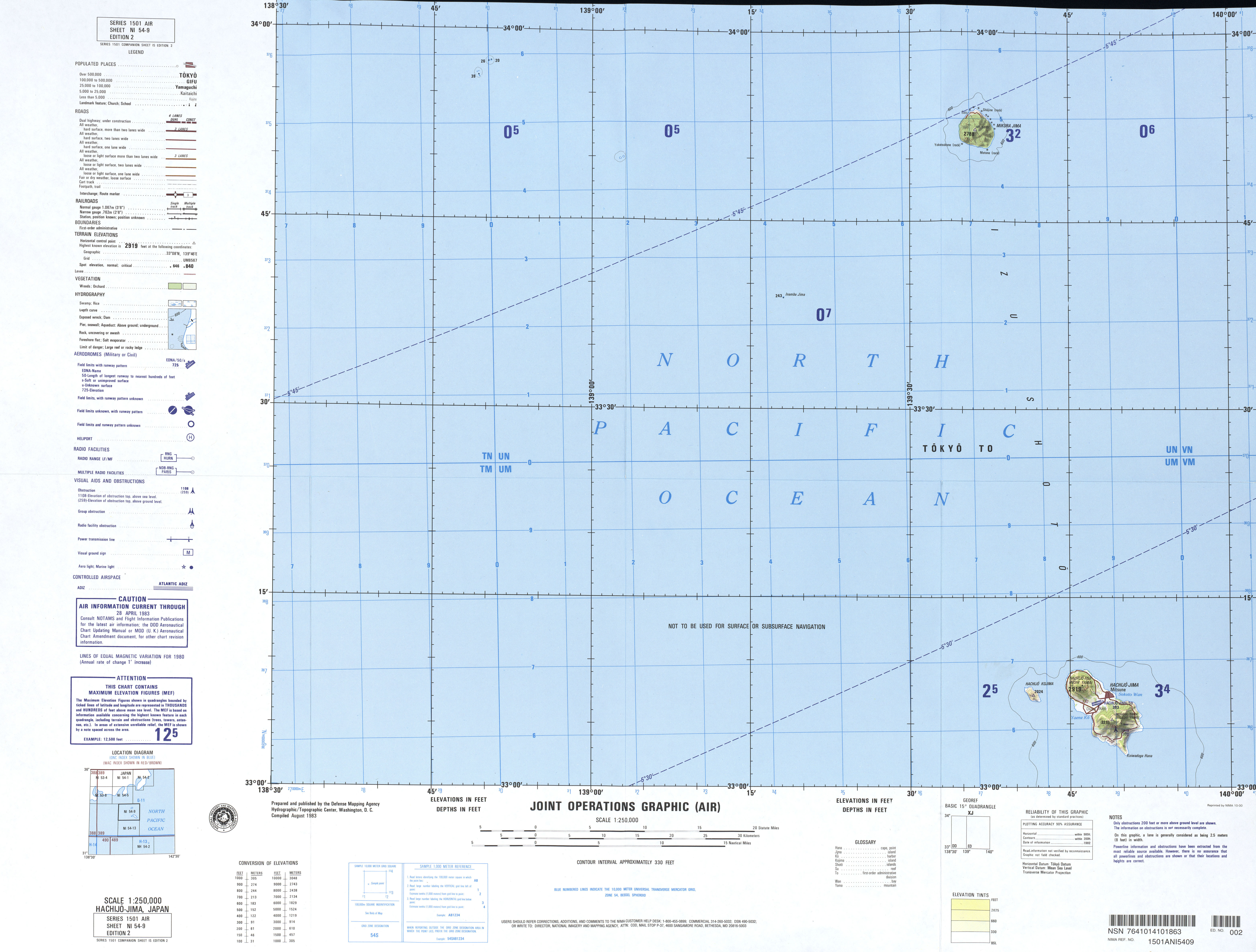 Japan Joint Operations Graphic - Perry-Castañeda Map Collection ...