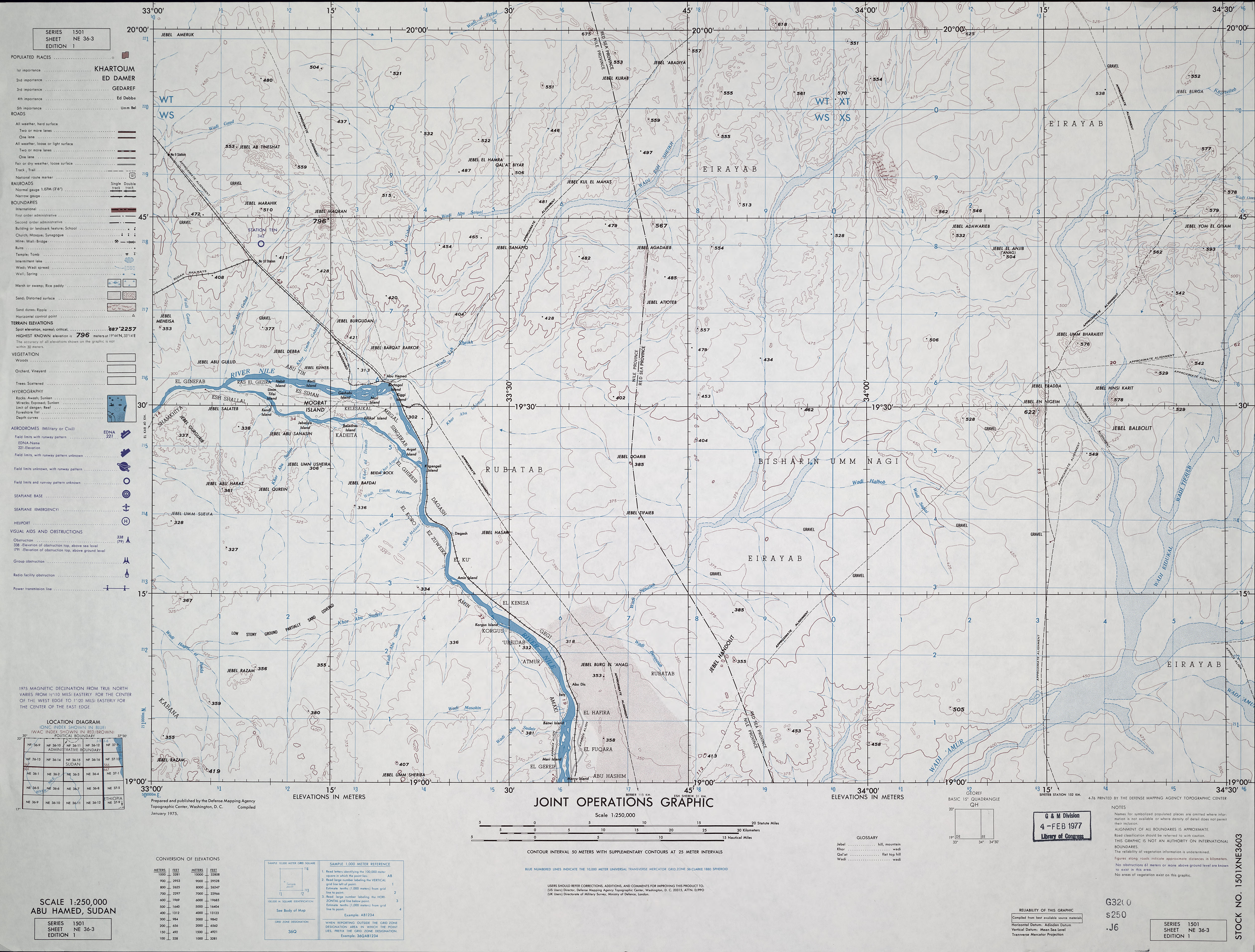 Sudan Joint Operations Graphic - Perry-Castañeda Map Collection ...