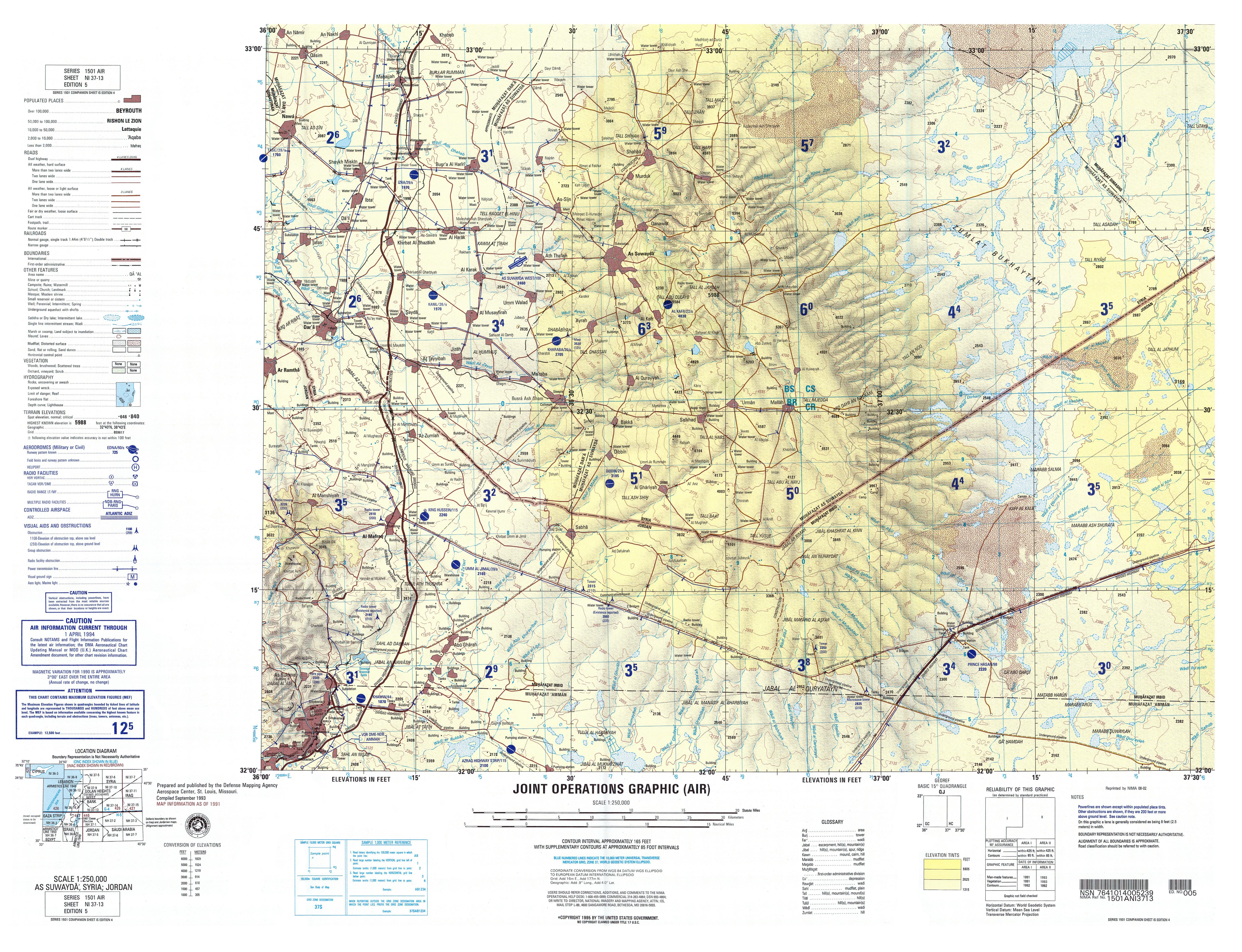 Jordan-Syria Map
