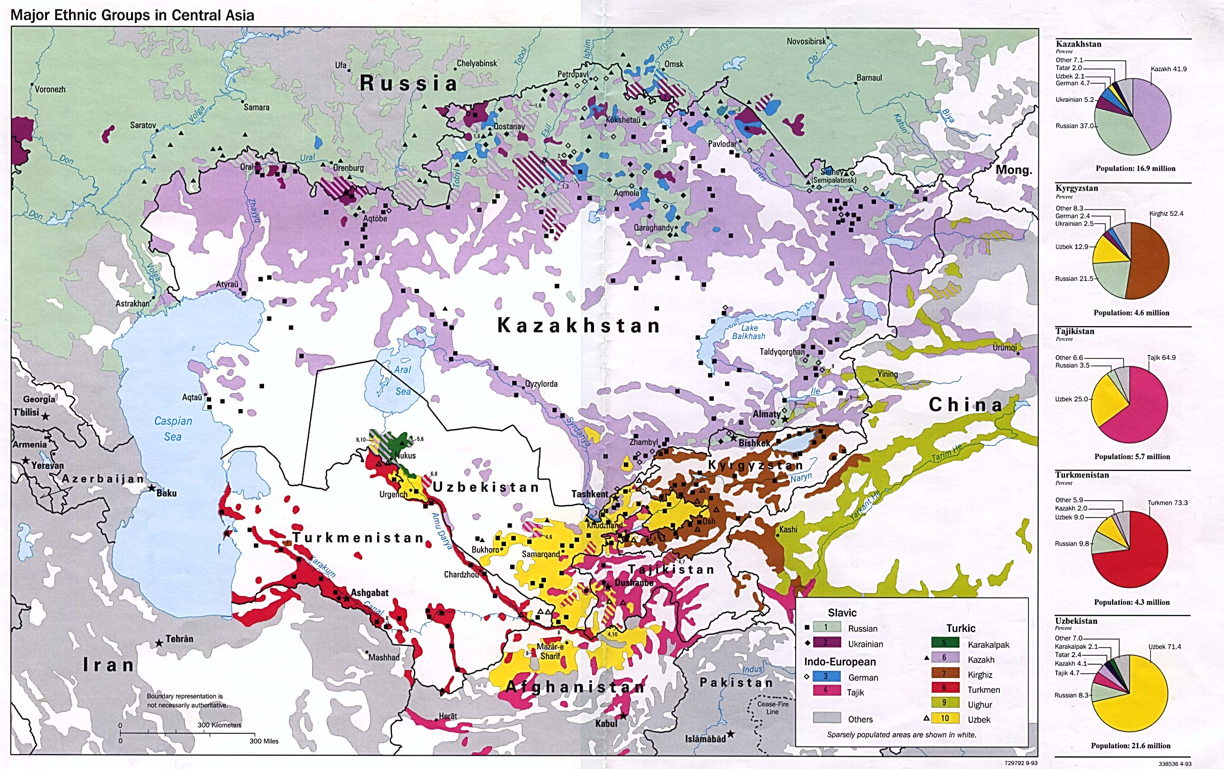 Map of Major Ethnic Groups in