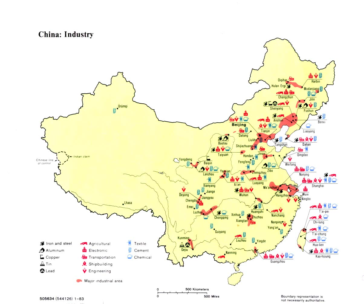 China - industry