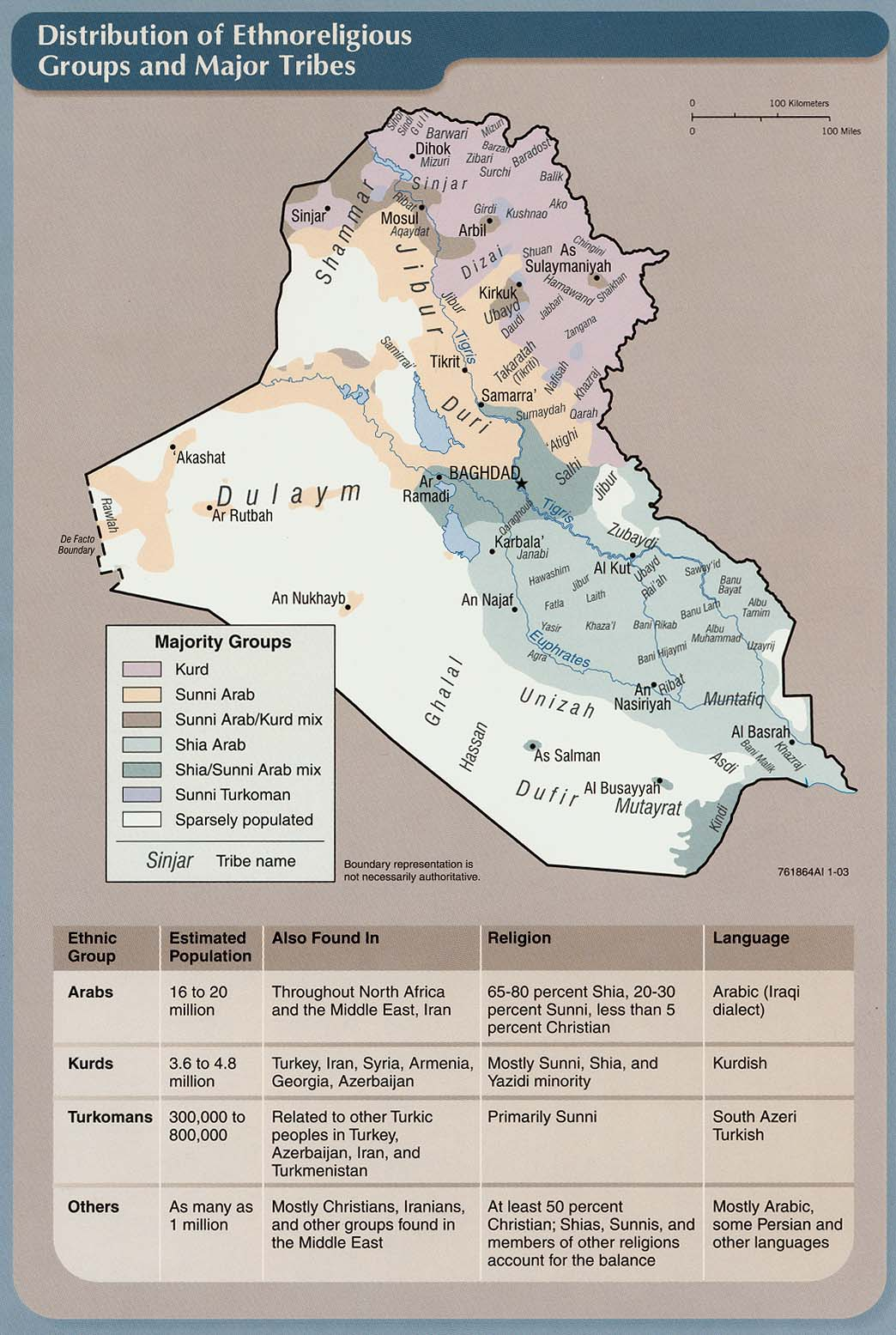 Iraq Ethnosectarian - Tribes Map