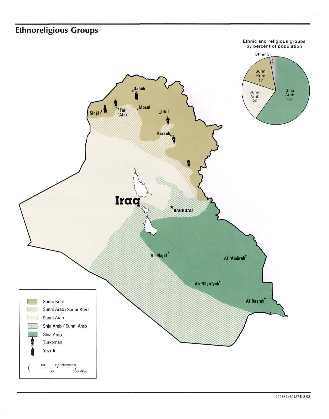 Muslims, Islam, and Iraq
