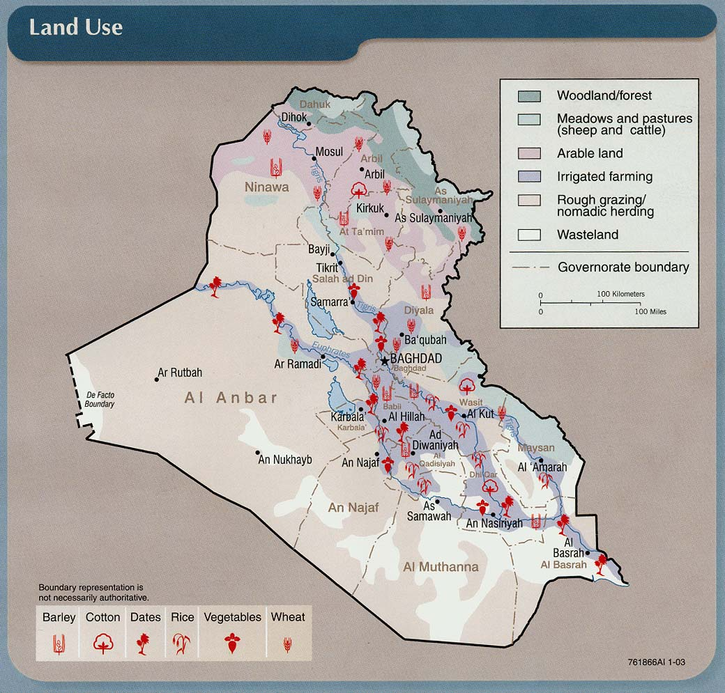 iraq land use