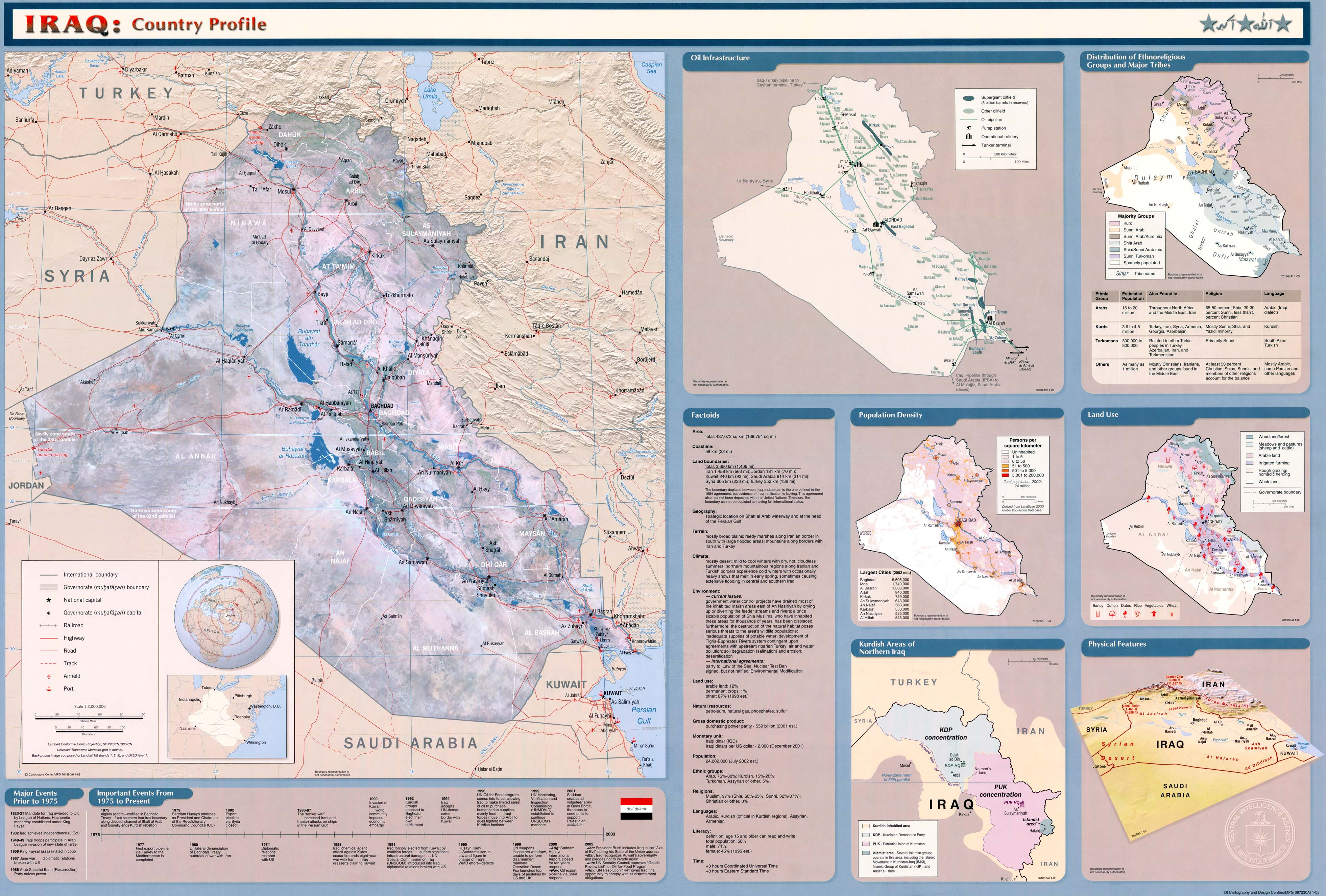 Iraq Maps The Mother of all IRAQ