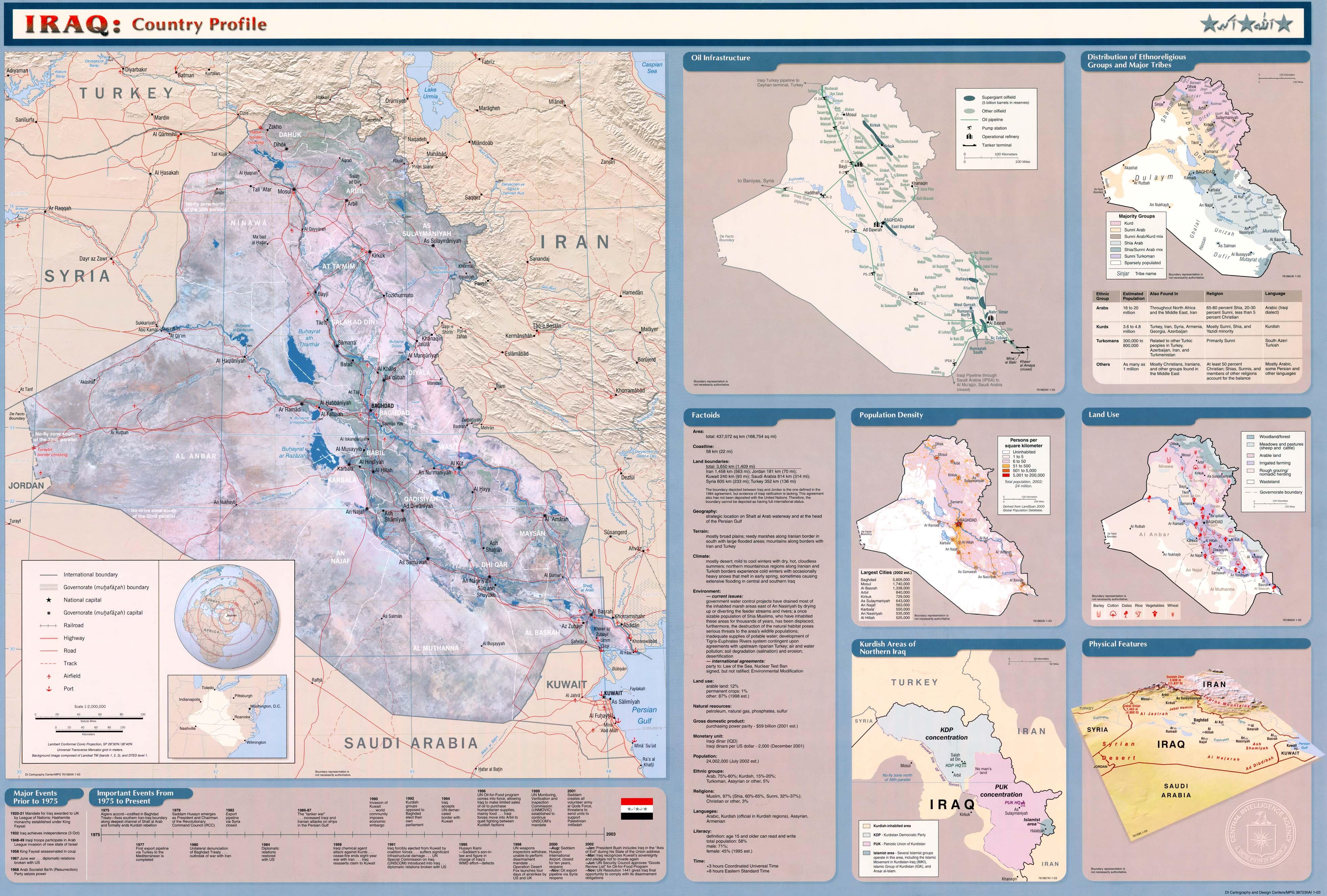 Iraq Maps Iraq Maps Perry Castaeda Map