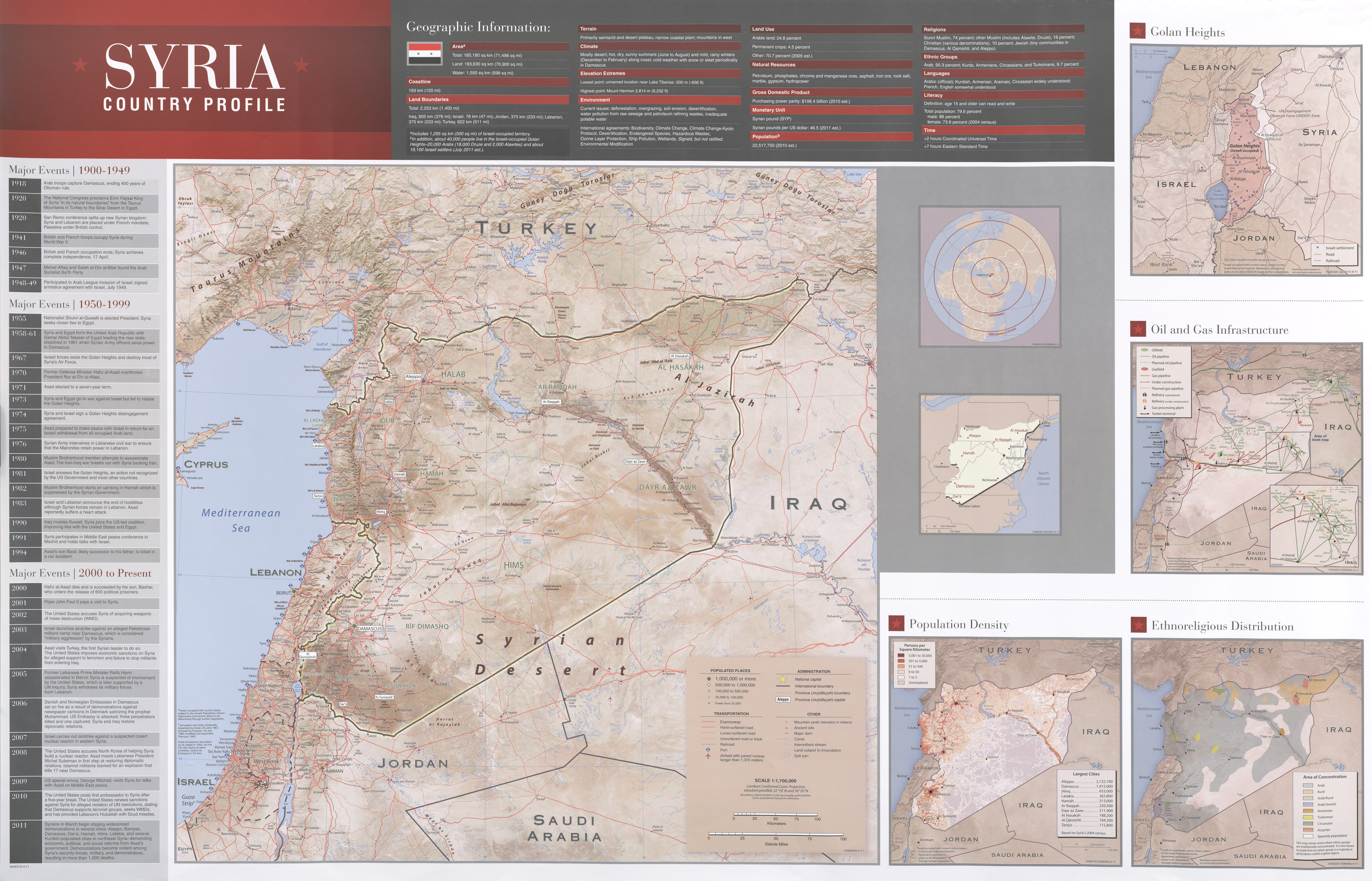 Syria maps perry castaeda map collection ut library online syria country profile gumiabroncs Gallery